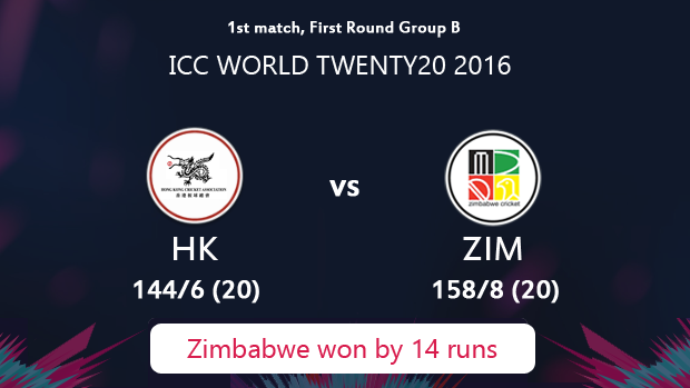 Zimbabwe beat Hong Kong by 14 runs in opening match