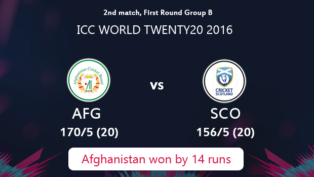 Afghanistan beat Scotland by 14 runs