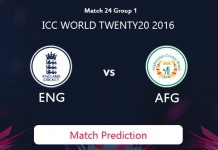 ENGLAND V AFGHANISTAN Match Prediction