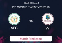 AFGHANISTAN V WEST INDIES Match Prediction