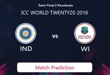 INDIA V WEST INDIES Match Prediction