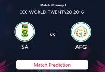 SOUTH AFRICA V AFGHANISTAN Match Prediction