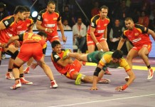 Bengaluru Bulls Team & Players: Pro Kabbadi League 2016