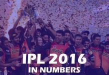 IPL 2016 in Numbers