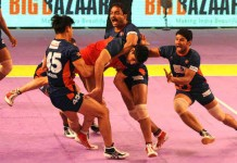 Bengal Warriors team & players: Pro Kabbadi League 2016