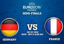 2nd semifinal : France vs Germany match prediction
