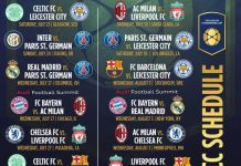 International Champions Cup 2016 schedule and Live streaming