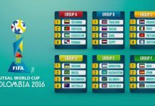 2016 FIFA Futsal World Cup Schedule