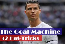 Cristiano Ronaldo 'The Goal machine'