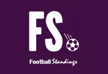 Football Standings / Point Tables
