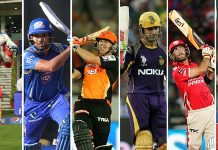 Player retention lists for VIVO IPL 2017