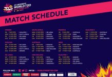 ICC Women's World Twenty20 2018 schedule