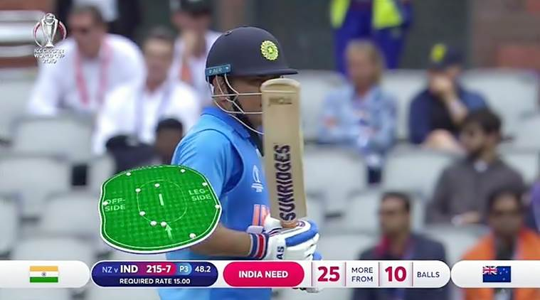 What if umpires given this no ball ?